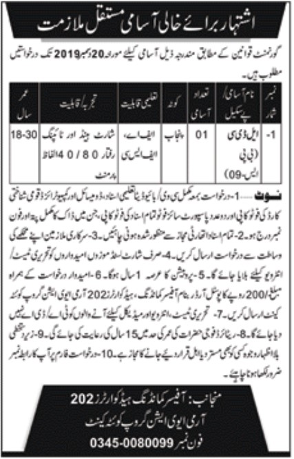 Headquarters 202 Army Aviation Group Quetta Cantt Jobs
