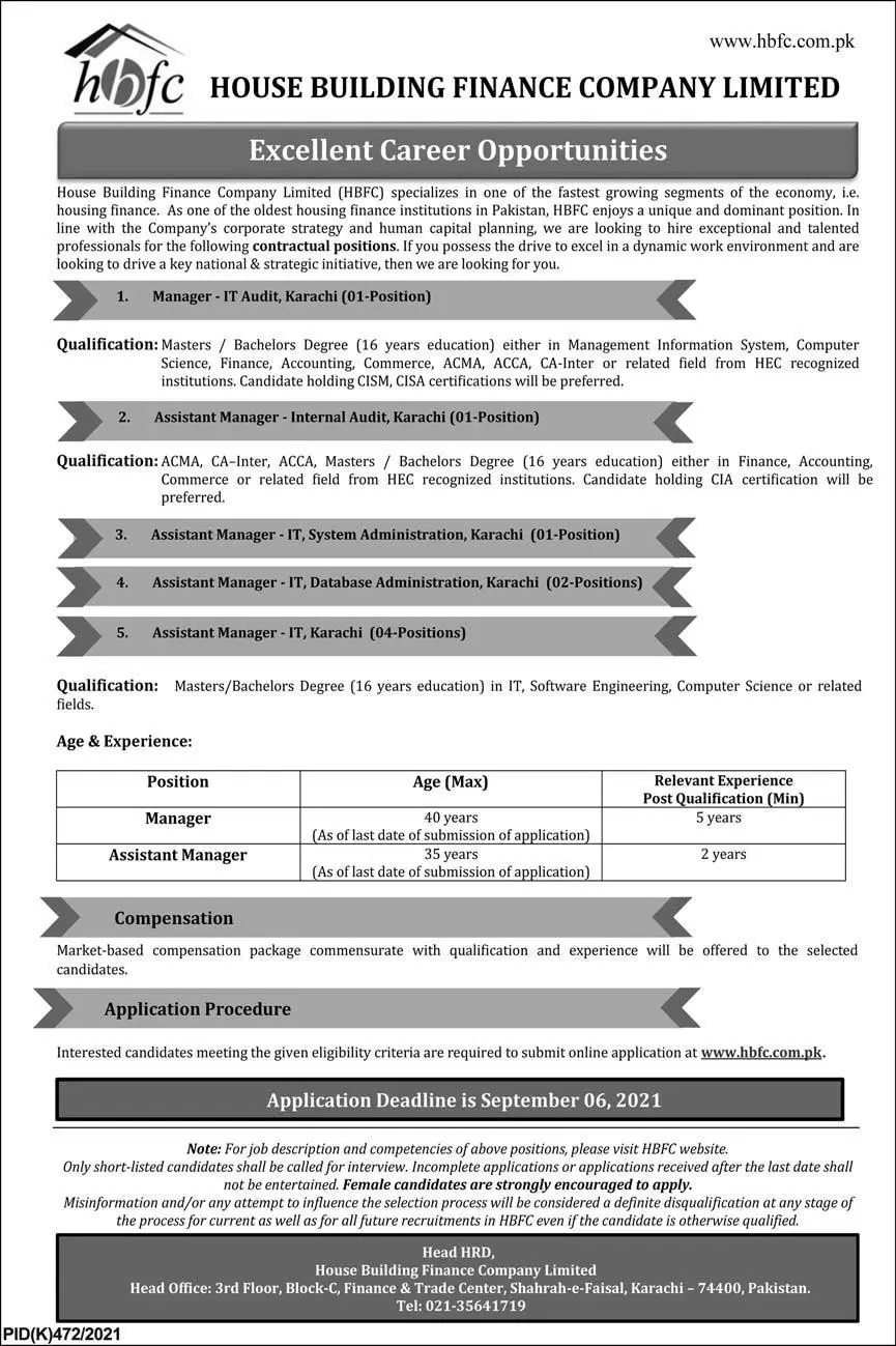 New Govt jobs 2021 Sindh At House Building Finance Company HBFC