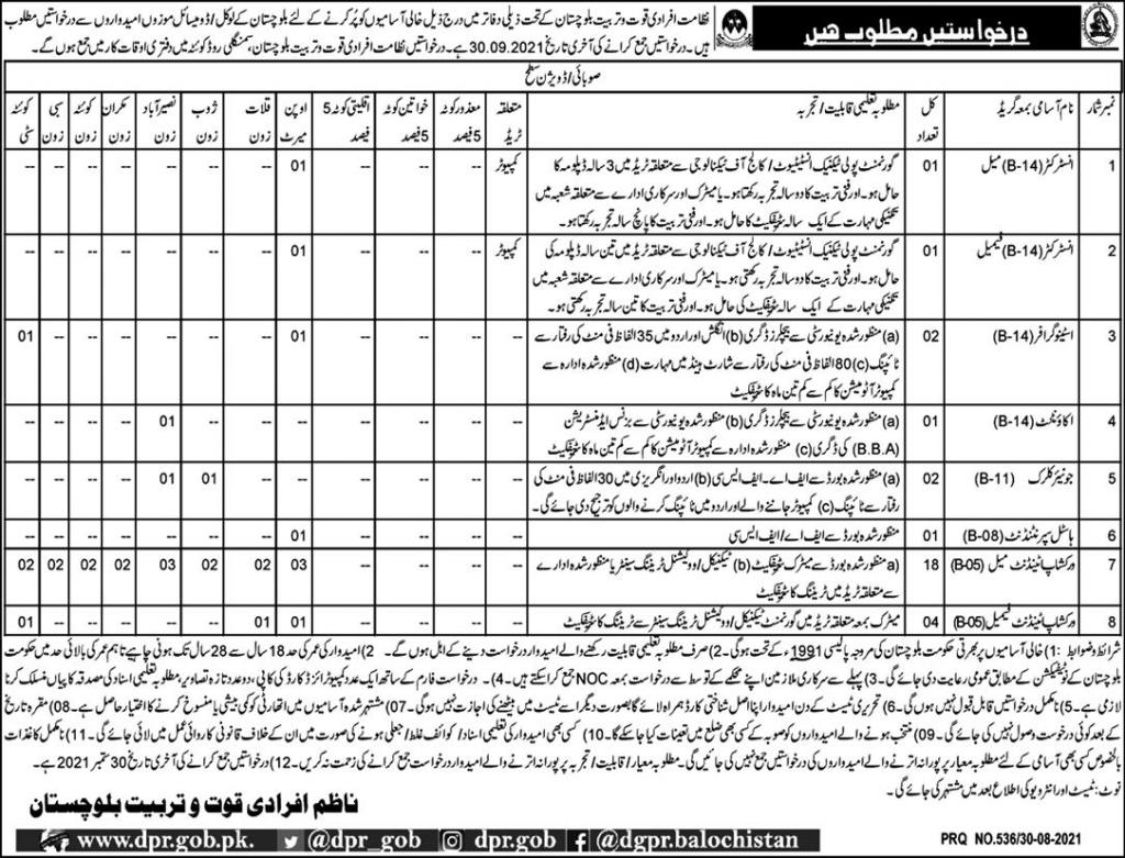 Latest Govt jobs in Balochistan At Directorate of Manpower and Training