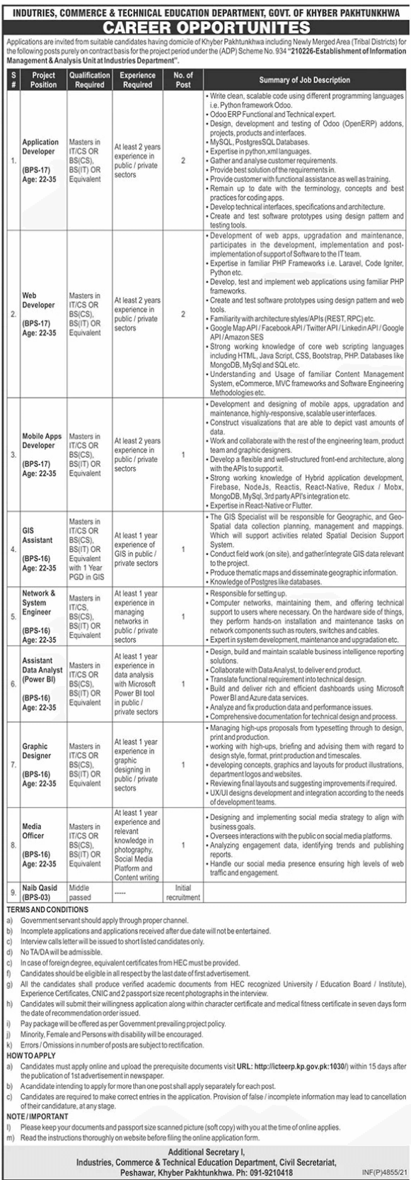 Government jobs in Peshawar 2021 At Industries Commerce