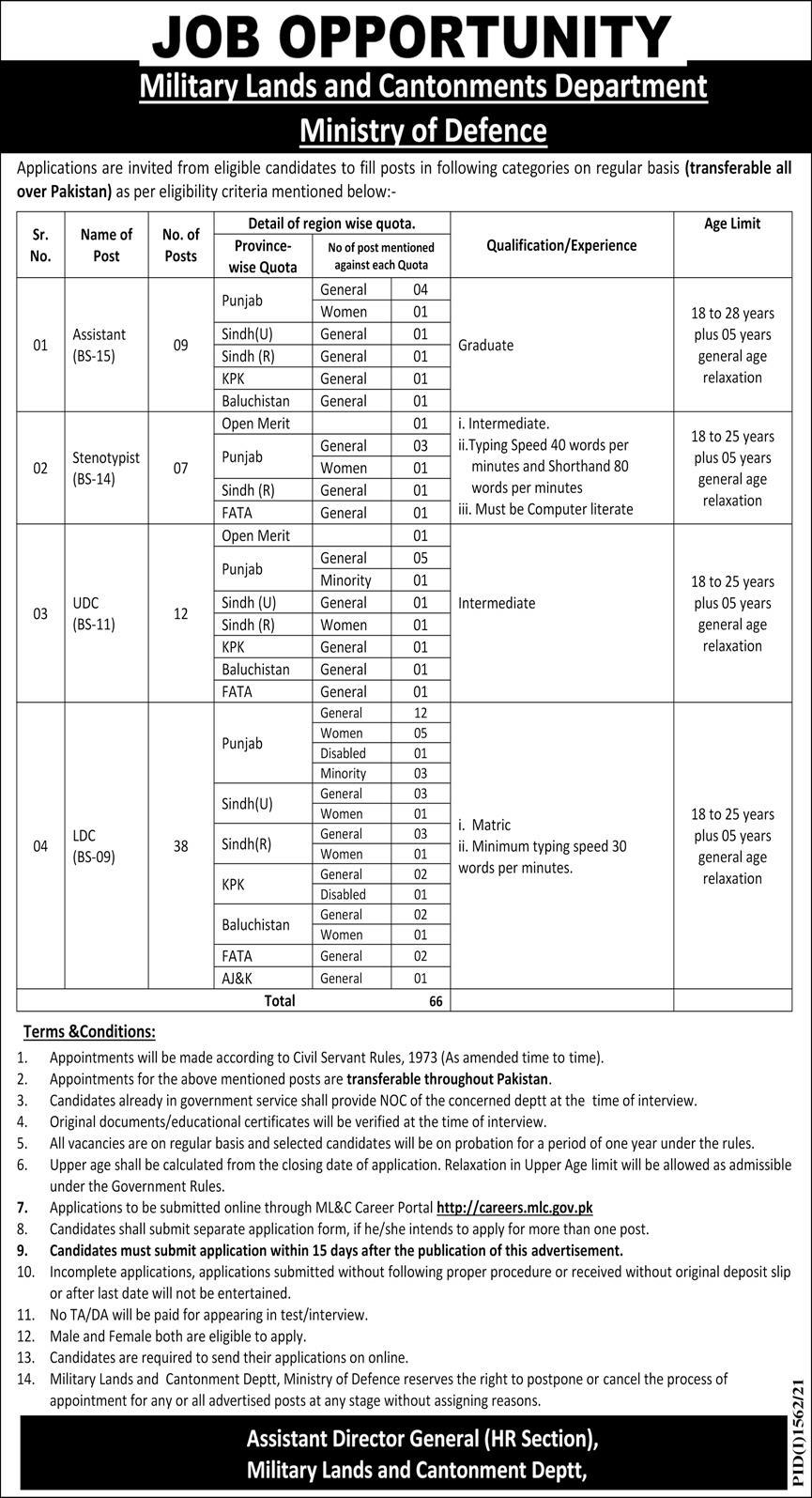 Govt Jobs Matric Base At MLC Military Lands and Cantonment Department