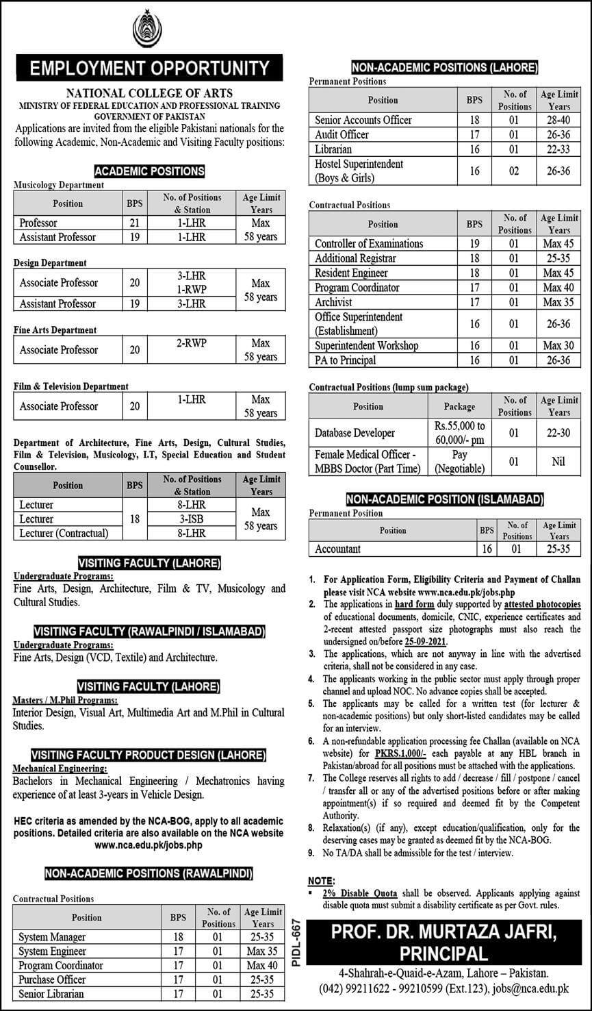 Today Govt jobs in Pakistan For Teachers 2021 At National College of Arts NCA