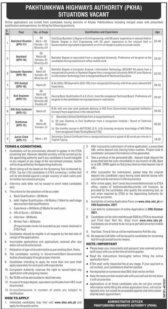 KPK Government Jobs Today 2021 At Pakhtunkhwa Highways Authority