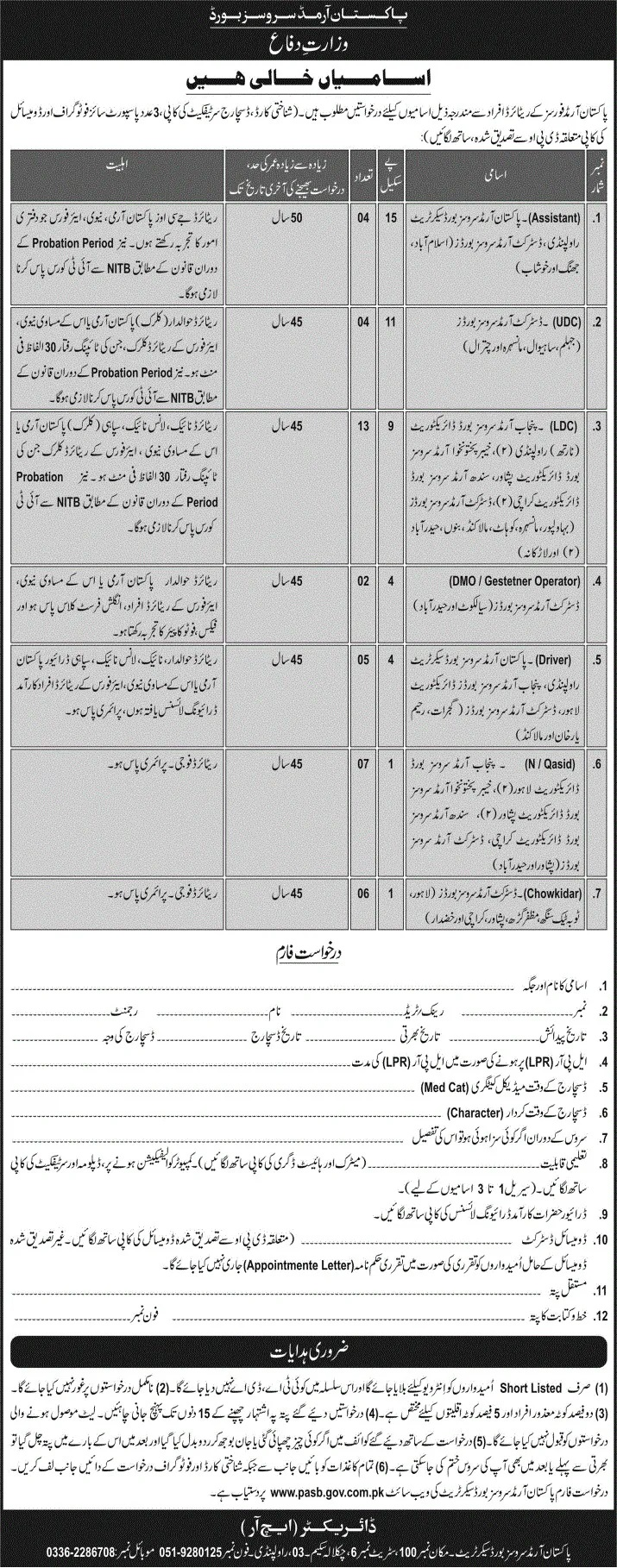 Govt Jobs for Army Retired Persons At Pakistan Armed Services Board