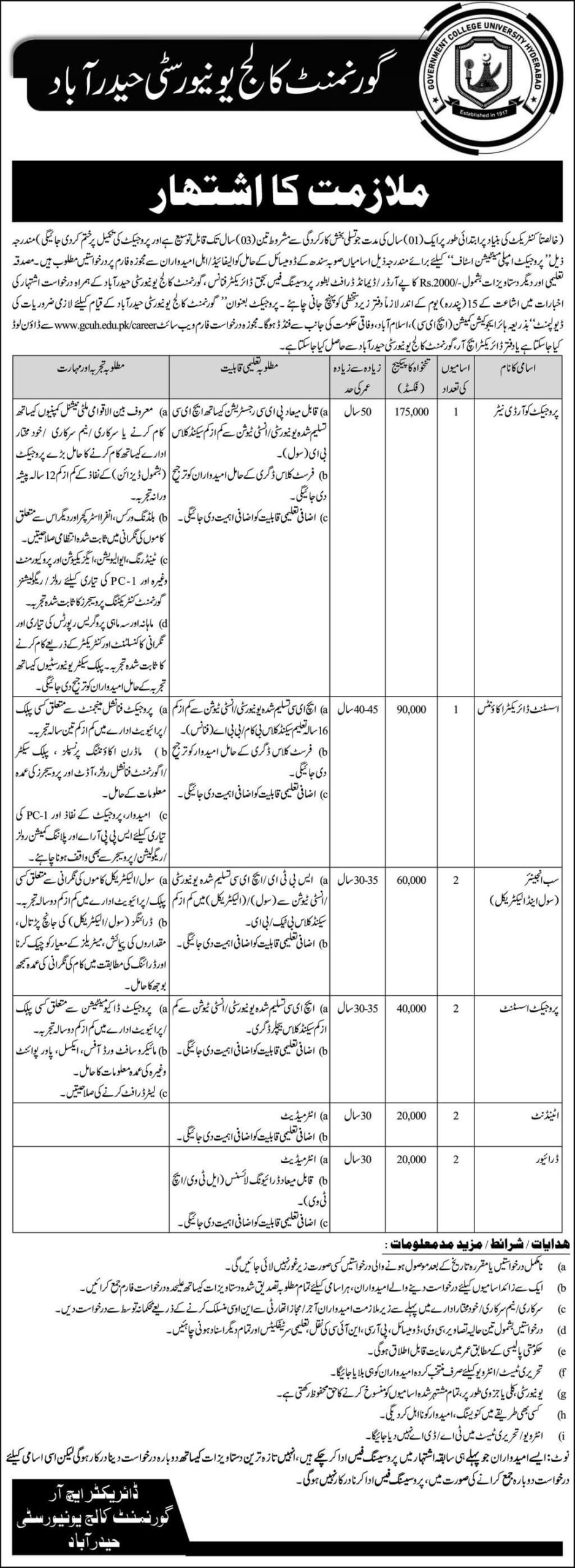 Government jobs in Hyderabad 2021 At College University Hyderabad