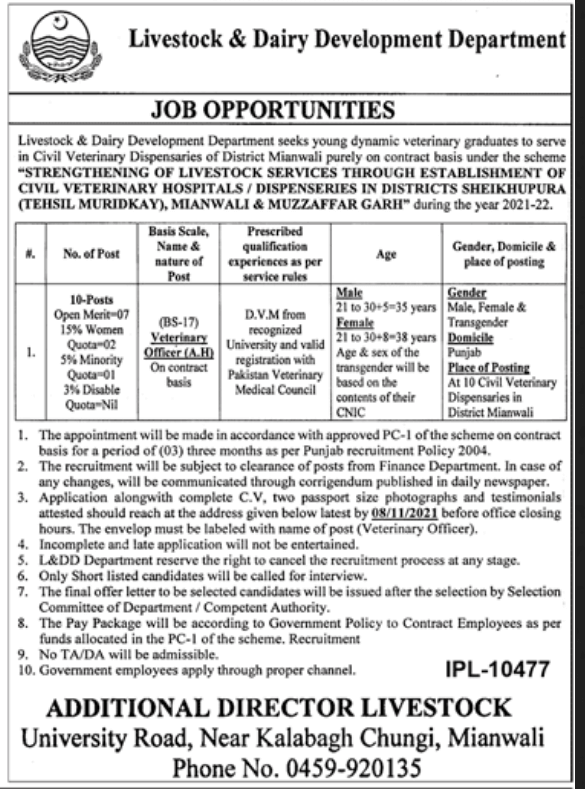 Government Jobs in Peshawar Today At Livestock and Dairy Development