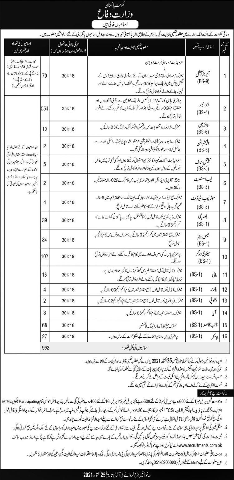 Government Driver Jobs in Pakistan 2021 At Ministry of Defence