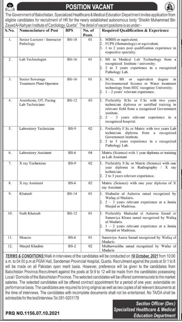 Balochistan Government Jobs 2021 At Specialized Healthcare